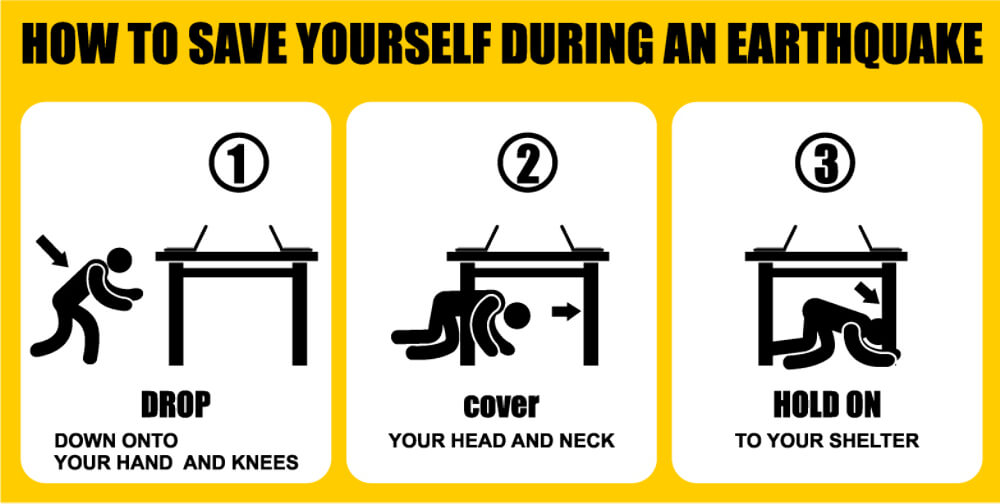 Save yourself during an earthquake